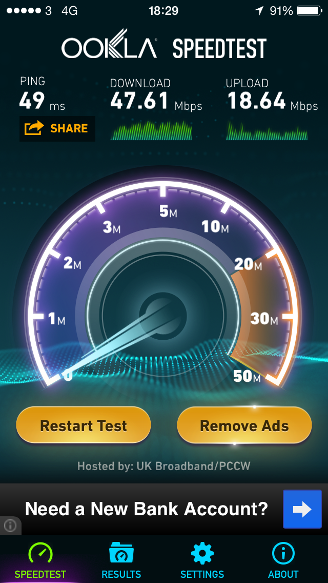 47Mbps down - 18Mbps up